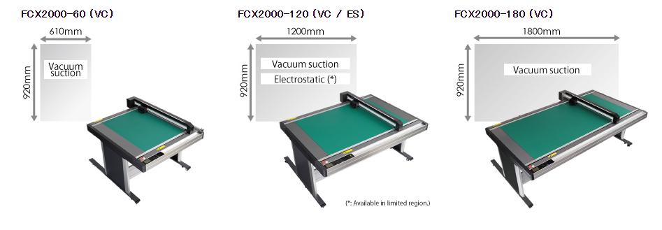 fcx2000